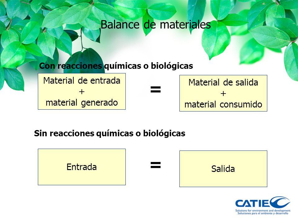 = = Balance de materiales Material de entrada Material de salida + +