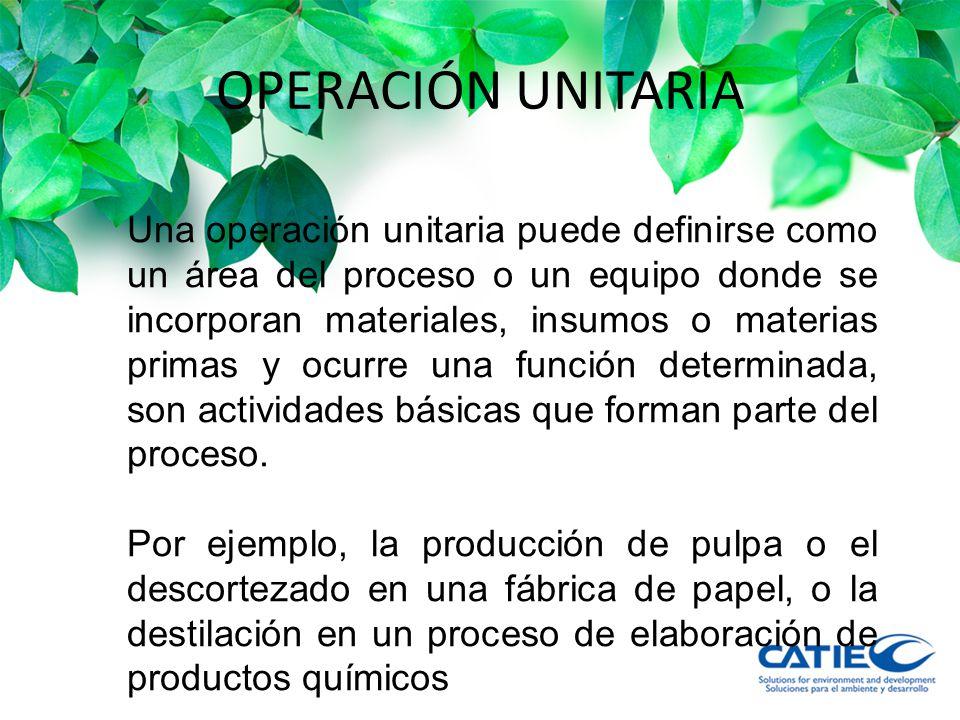 OPERACIÓN UNITARIA