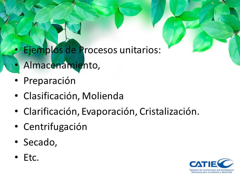 Ejemplos de Procesos unitarios: