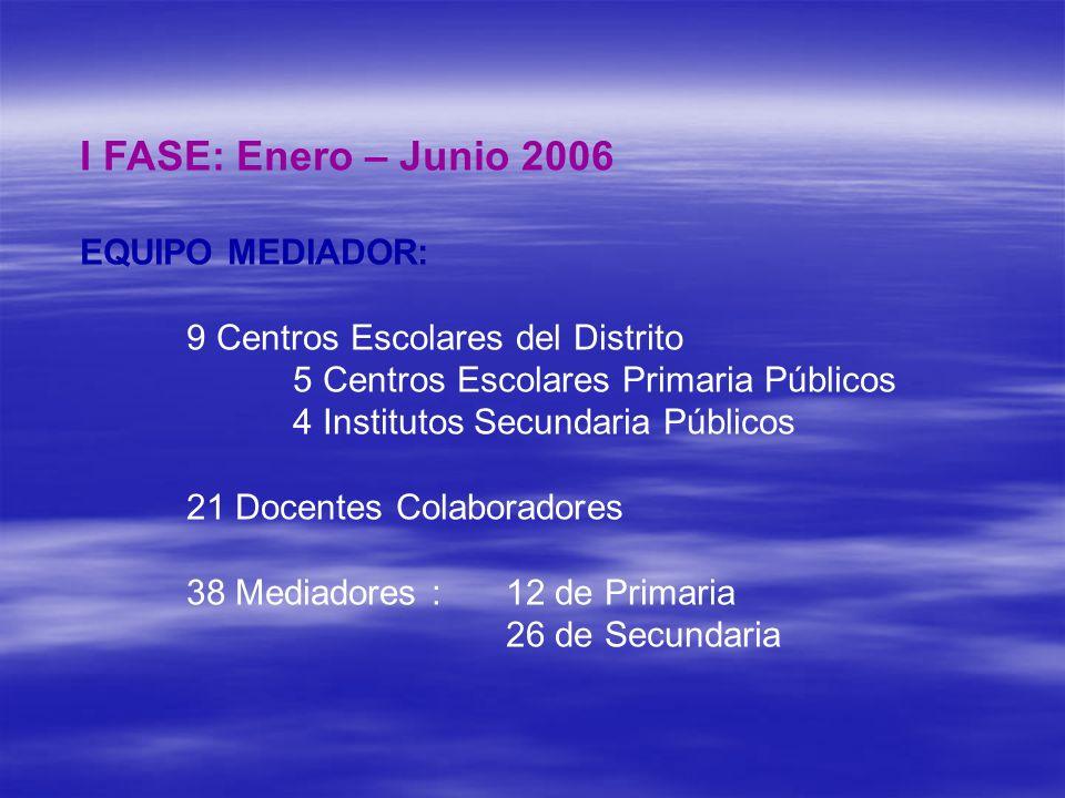 I FASE: Enero – Junio 2006 EQUIPO MEDIADOR: