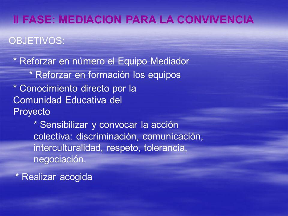 II FASE: MEDIACION PARA LA CONVIVENCIA
