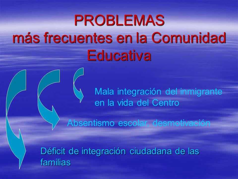 PROBLEMAS más frecuentes en la Comunidad Educativa