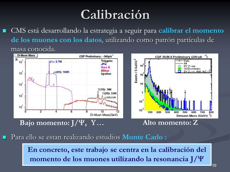 Calibración