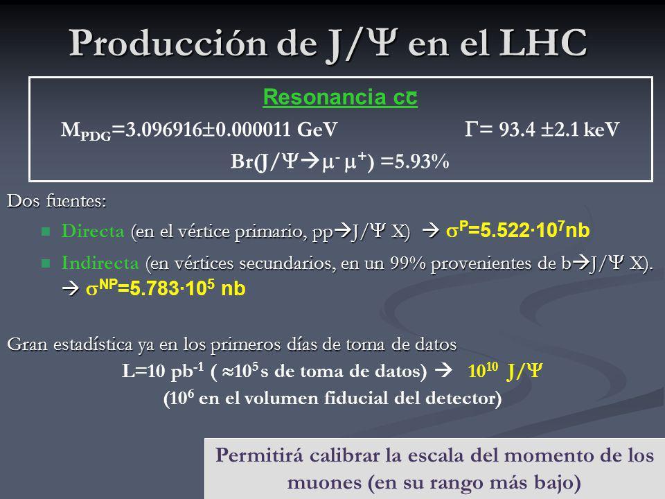 Producción de J/ en el LHC