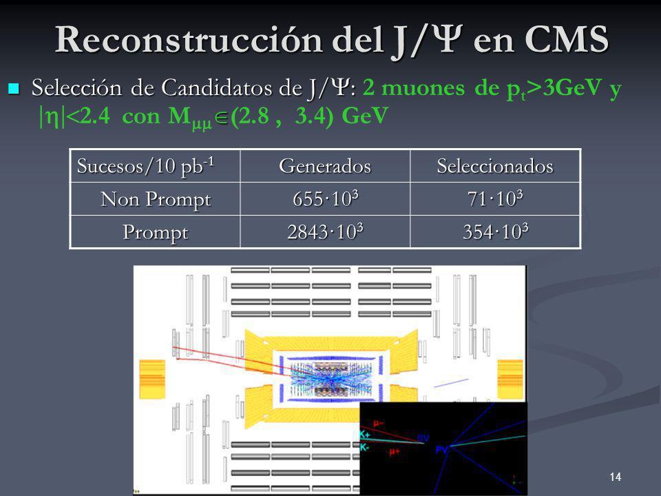 Reconstrucción del J/ en CMS
