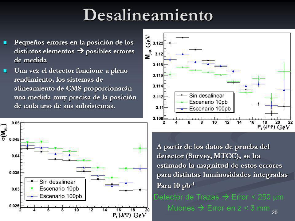 Desalineamiento Pequeños errores en la posición de los distintos elementos  posibles errores de medida.