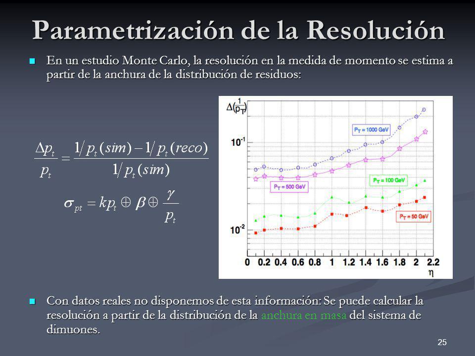 Parametrización de la Resolución