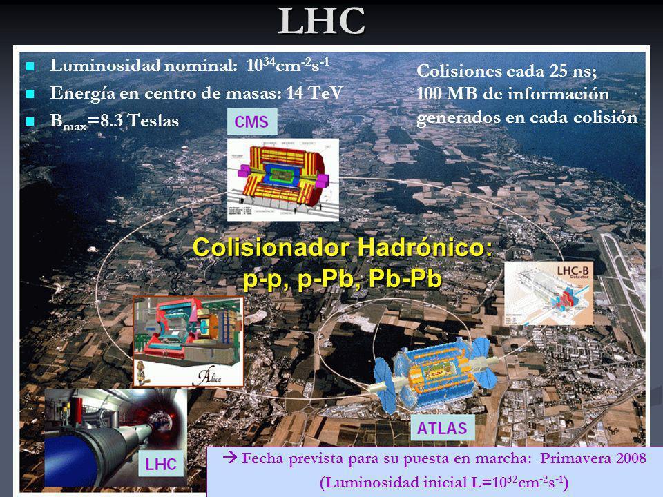 LHC Colisionador Hadrónico: p-p, p-Pb, Pb-Pb