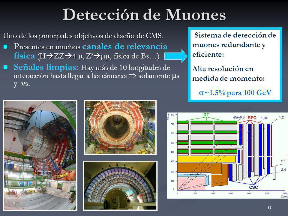Detección de Muones Sistema de detección de muones redundante y eficiente: Alta resolución en medida de momento: