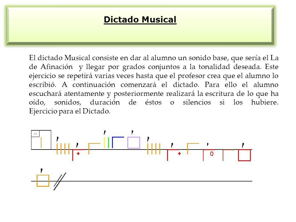 Dictado Musical