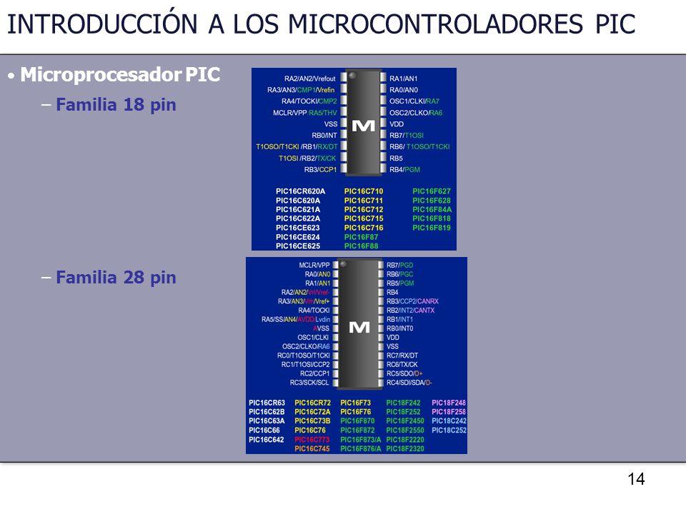 INTRODUCCIÓN A LOS MICROCONTROLADORES PIC