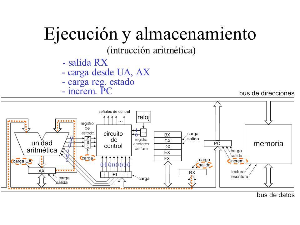 Ejecución y almacenamiento (intrucción aritmética)