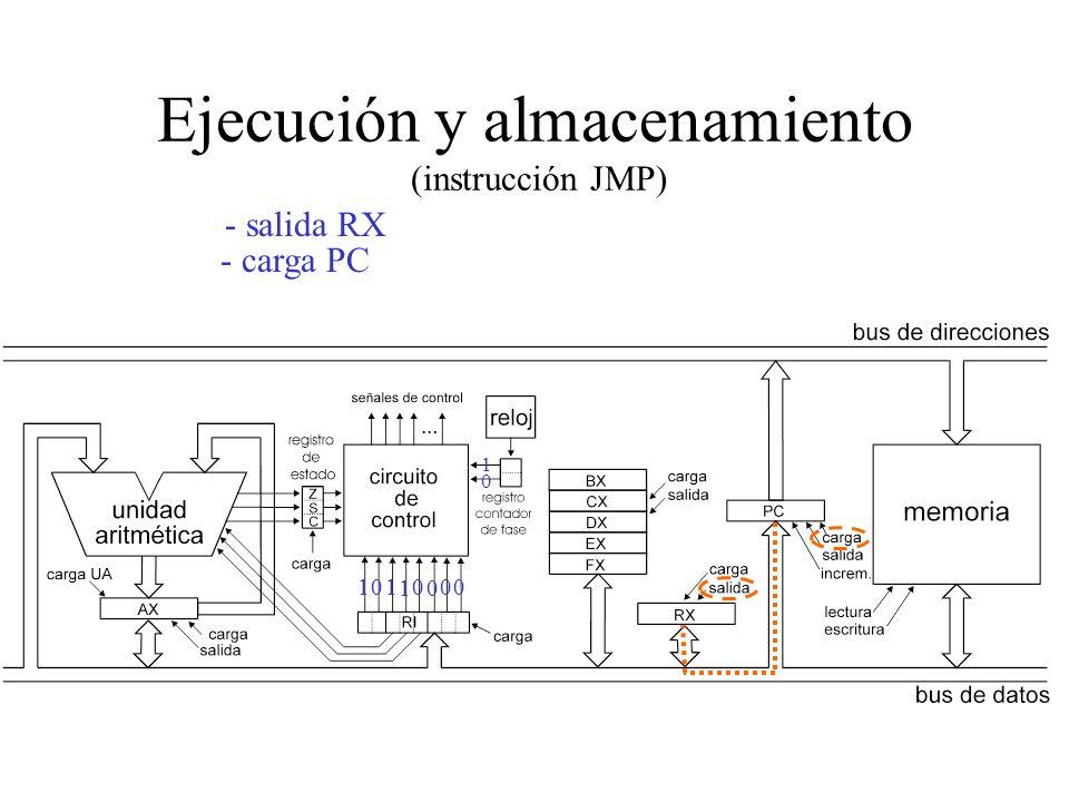 Ejecución y almacenamiento (instrucción JMP)