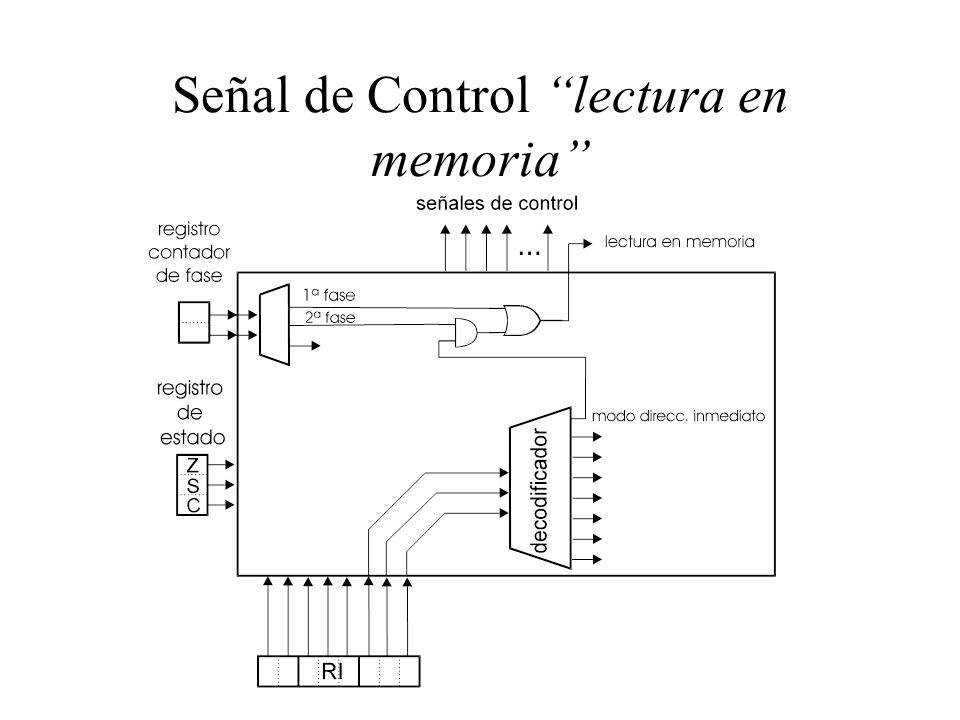 Señal de Control lectura en memoria