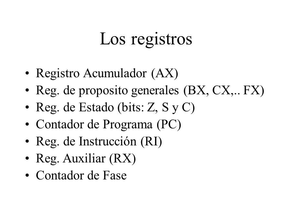 Los registros Registro Acumulador (AX)