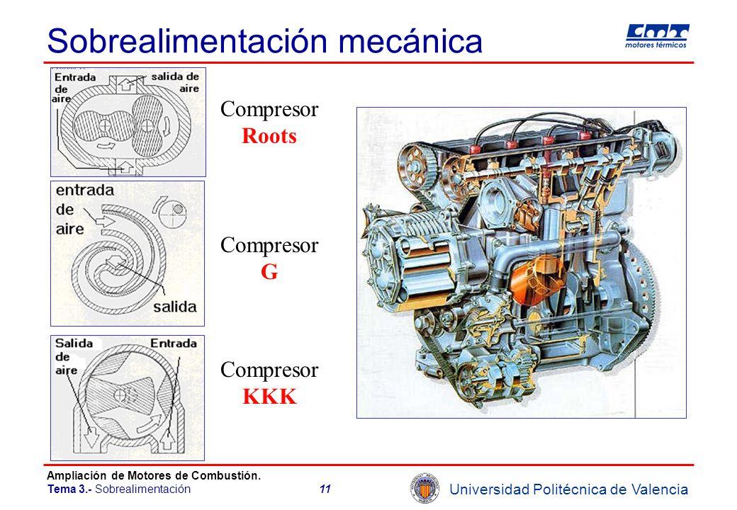 Sobrealimentación mecánica