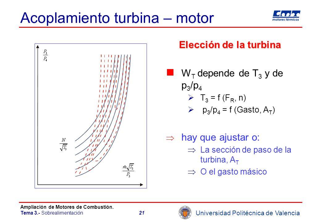 Acoplamiento turbina – motor
