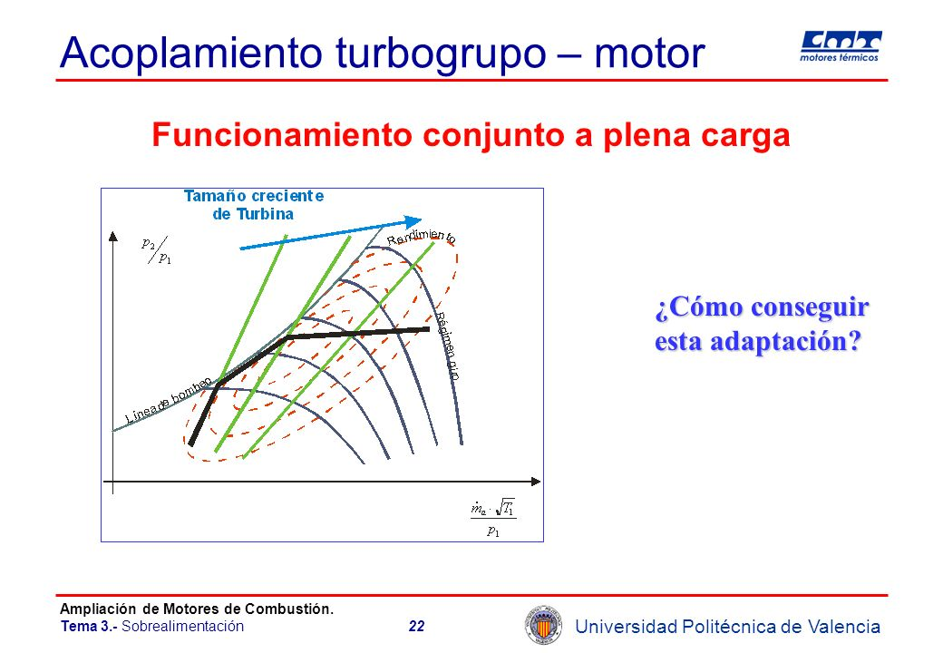 Acoplamiento turbogrupo – motor