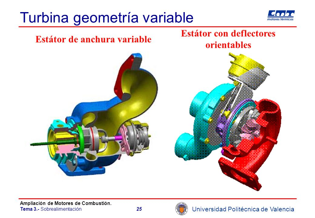 Turbina geometría variable