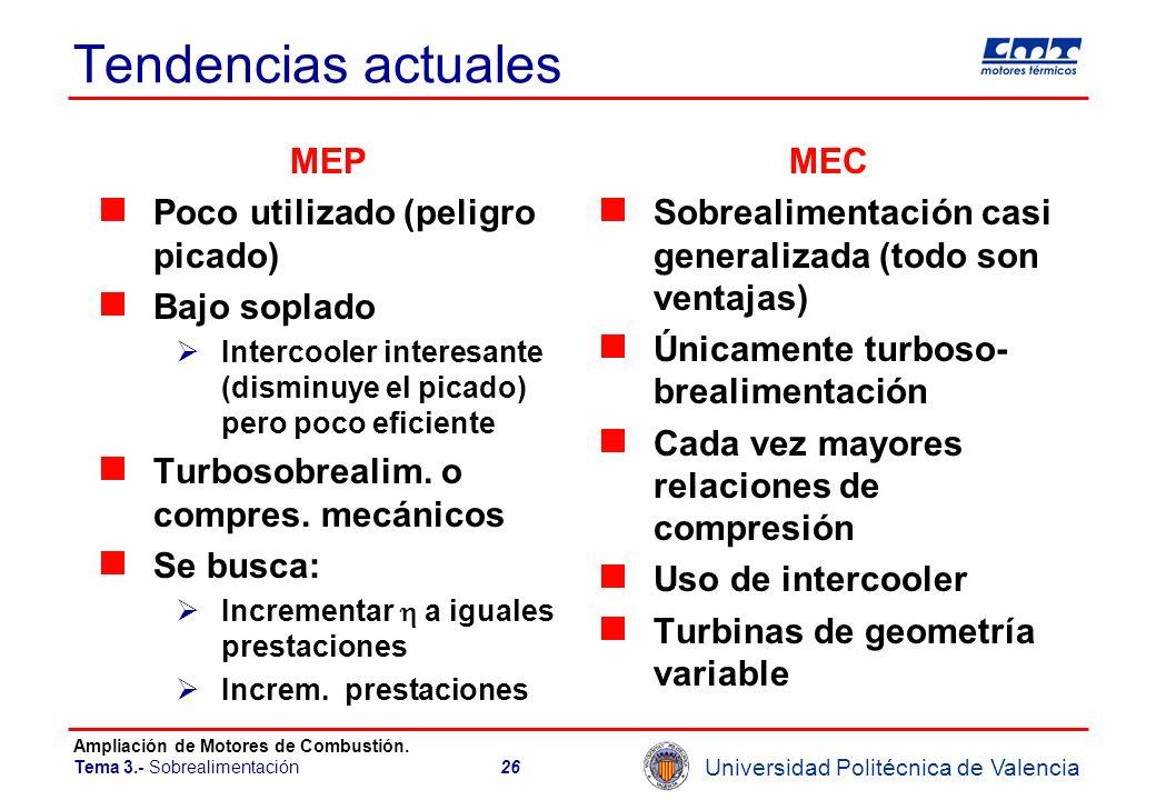 Tendencias actuales MEP Poco utilizado (peligro picado) Bajo soplado