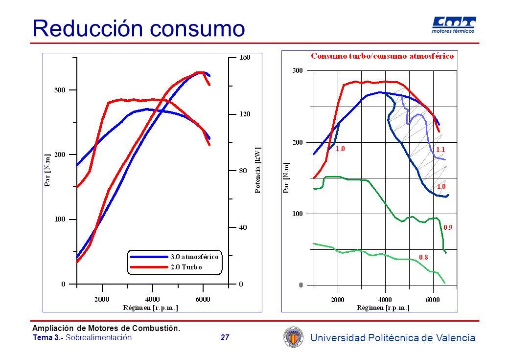 Reducción consumo MEP Poco utilizado (peligro