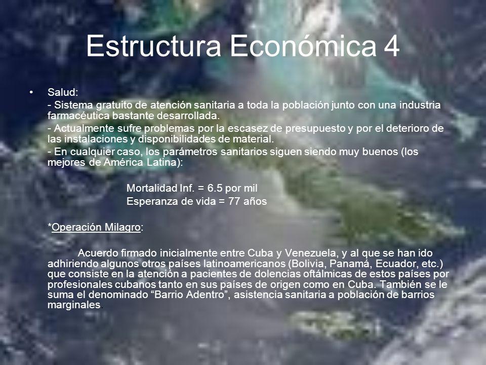 Estructura Económica 4 Salud: