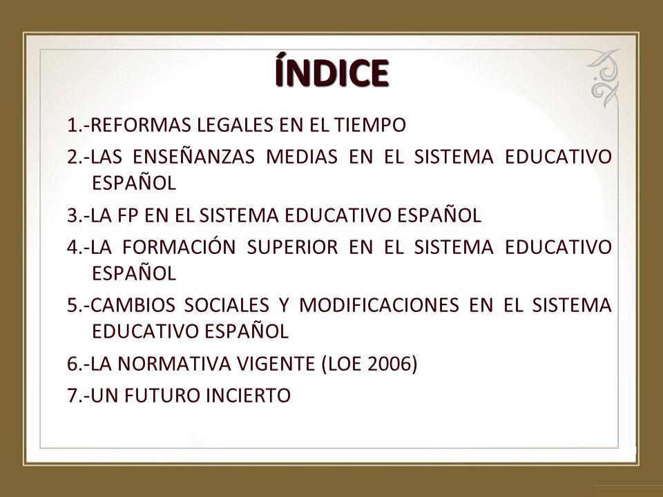 ÍNDICE 1.-REFORMAS LEGALES EN EL TIEMPO