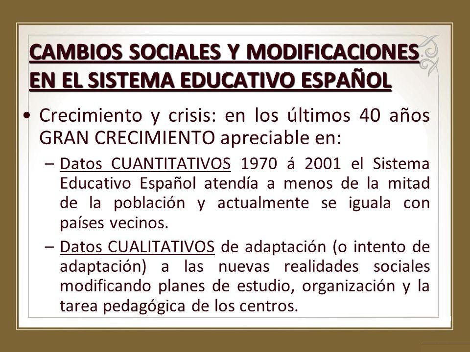CAMBIOS SOCIALES Y MODIFICACIONES EN EL SISTEMA EDUCATIVO ESPAÑOL