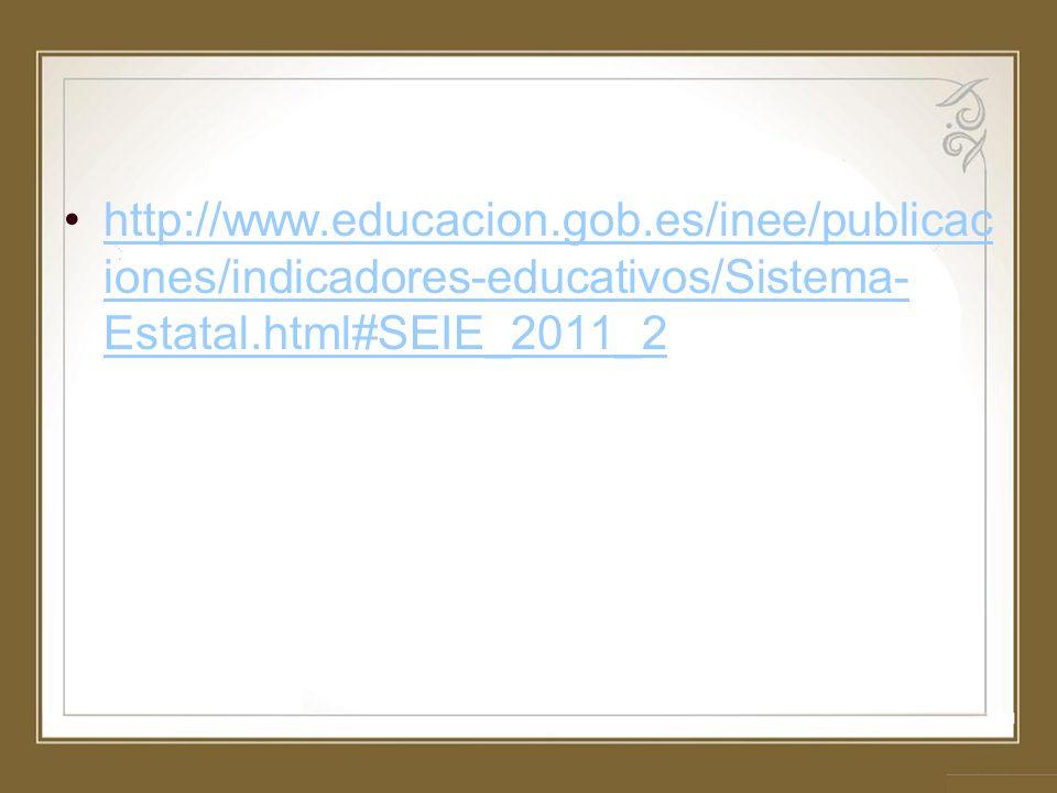 http://www. educacion. gob