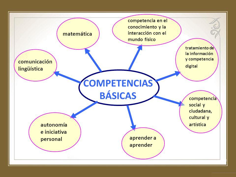 COMPETENCIAS BÁSICAS matemática comunicación lingüística