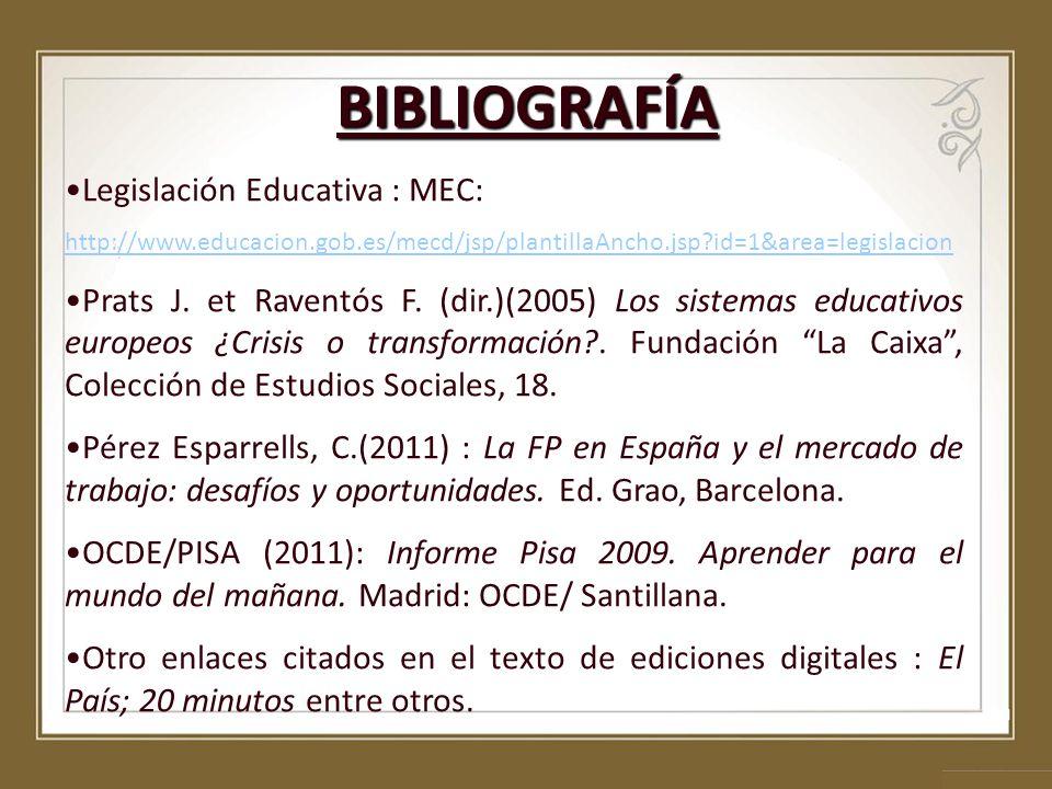 BIBLIOGRAFÍA Legislación Educativa : MEC: