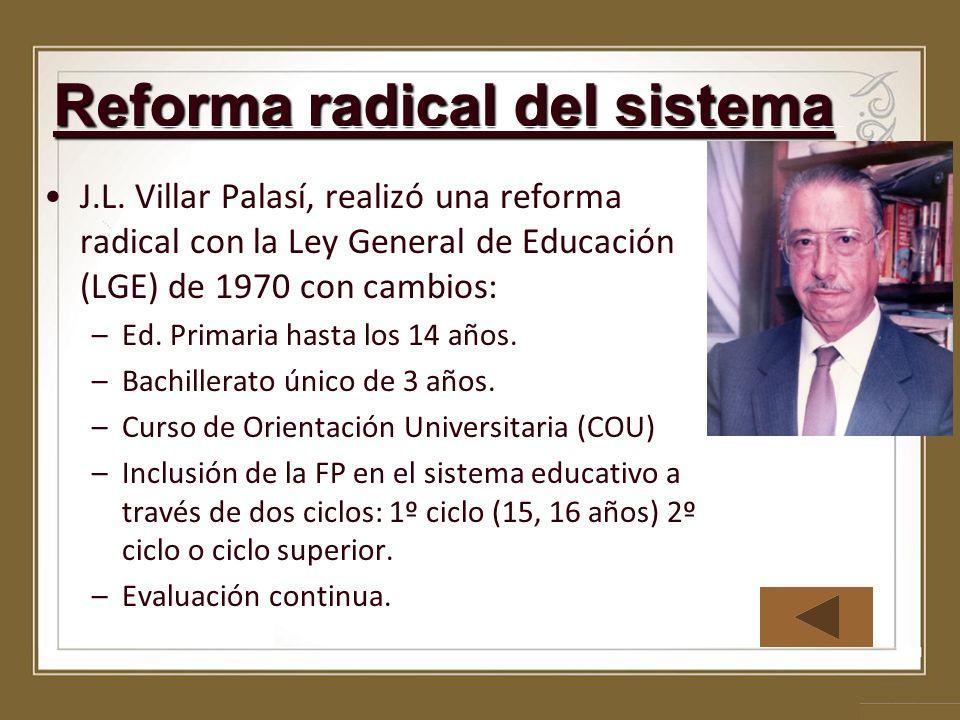 Reforma radical del sistema