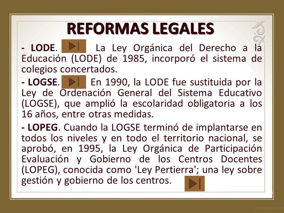 REFORMAS LEGALES - LODE. La Ley Orgánica del Derecho a la Educación (LODE) de 1985, incorporó el sistema de colegios concertados.
