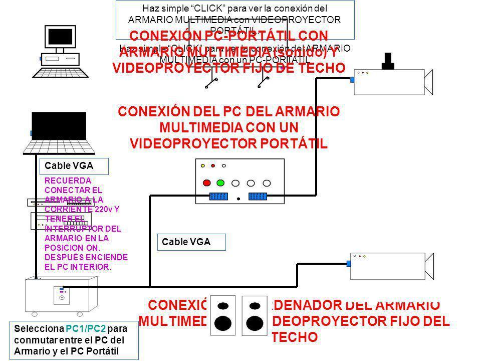 CONEXIÓN DEL PC DEL ARMARIO MULTIMEDIA CON UN VIDEOPROYECTOR PORTÁTIL