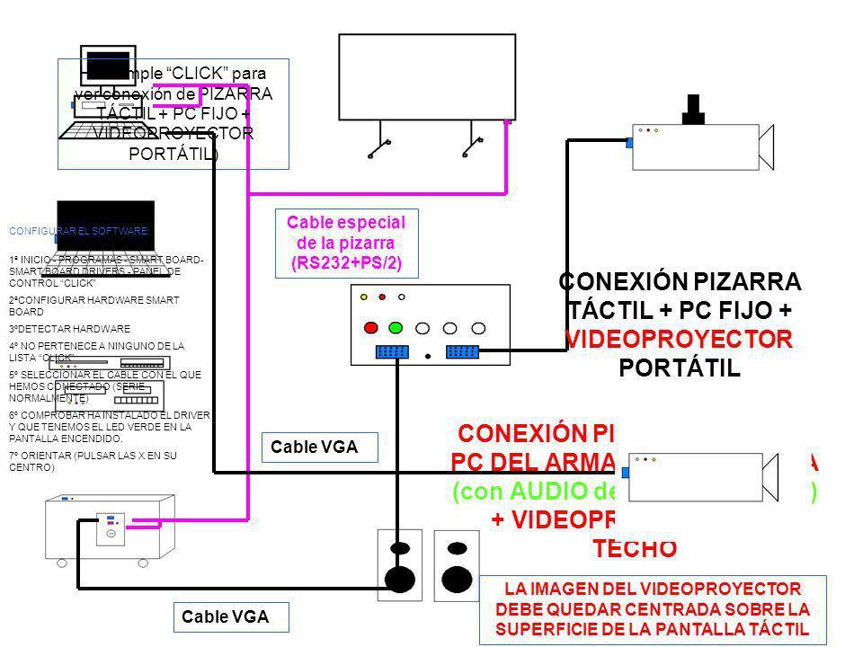 CONEXIÓN PIZARRA TÁCTIL + PC FIJO + VIDEOPROYECTOR PORTÁTIL