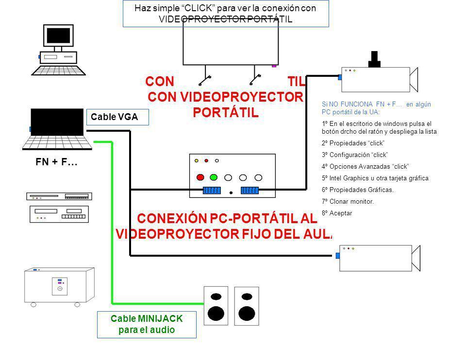 CONEXIÓN PC-PORTÁTIL CON VIDEOPROYECTOR PORTÁTIL