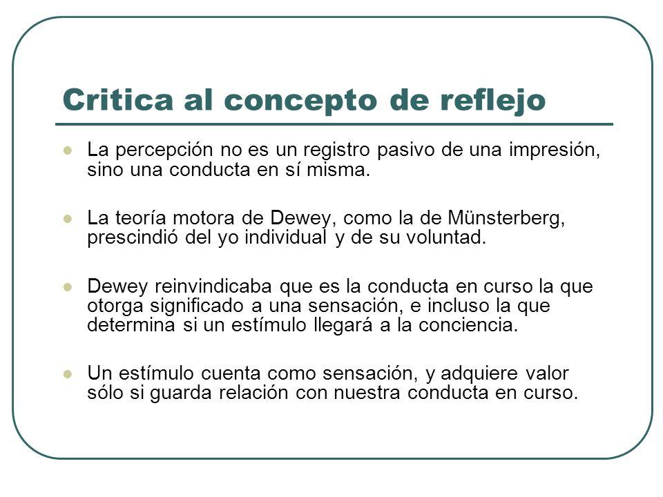 Critica al concepto de reflejo