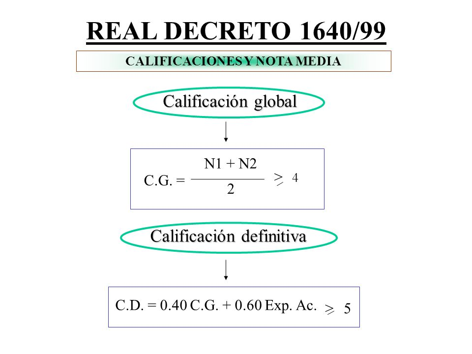 CALIFICACIONES Y NOTA MEDIA