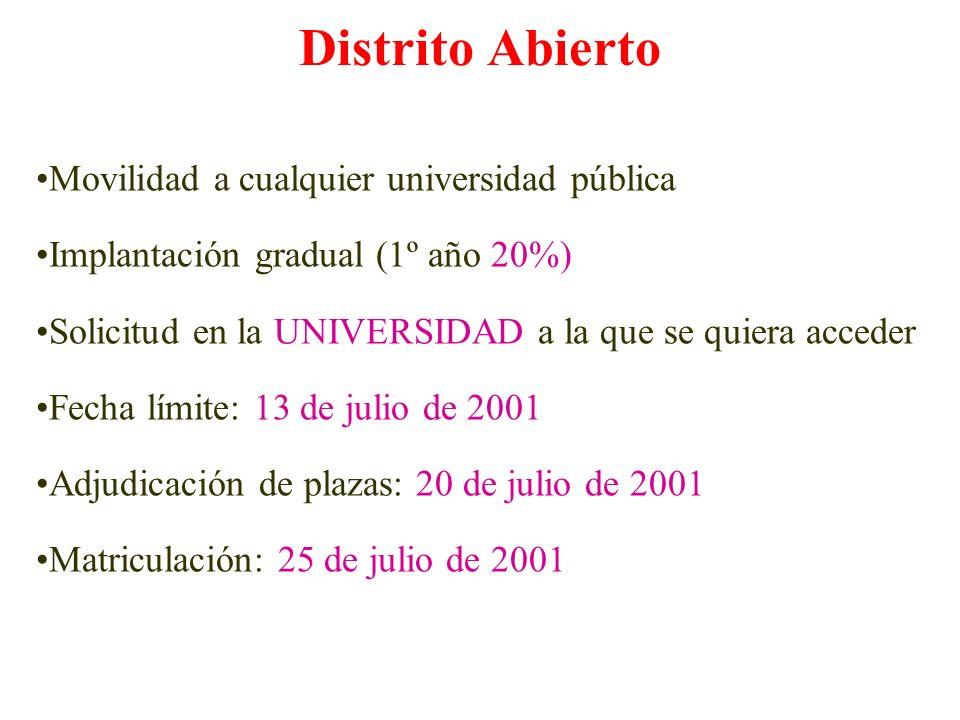 Distrito Abierto Movilidad a cualquier universidad pública