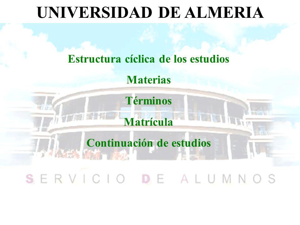 UNIVERSIDAD DE ALMERIA Estructura cíclica de los estudios