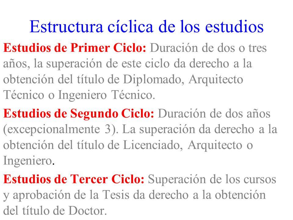 Estructura cíclica de los estudios