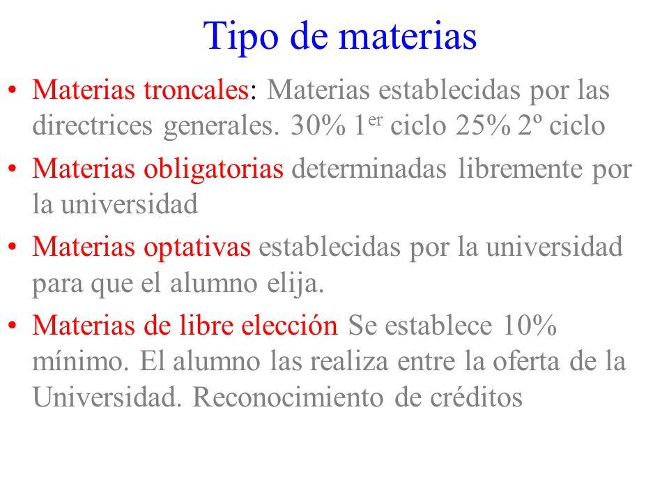 Tipo de materias Materias troncales: Materias establecidas por las directrices generales. 30% 1er ciclo 25% 2º ciclo.