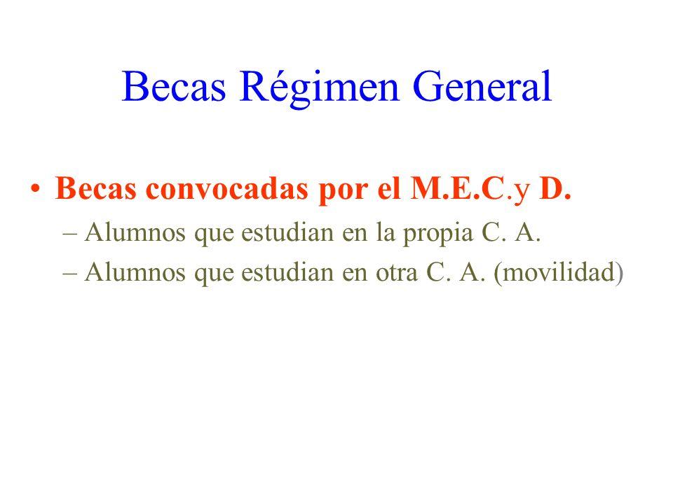 Becas Régimen General Becas convocadas por el M.E.C.y D.