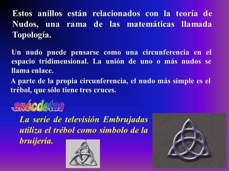 Estos anillos están relacionados con la teoría de Nudos, una rama de las matemáticas llamada Topología.