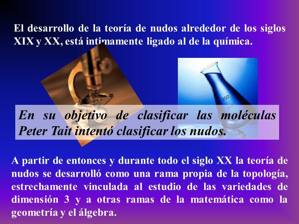 El desarrollo de la teoría de nudos alrededor de los siglos XIX y XX, está intimamente ligado al de la química.