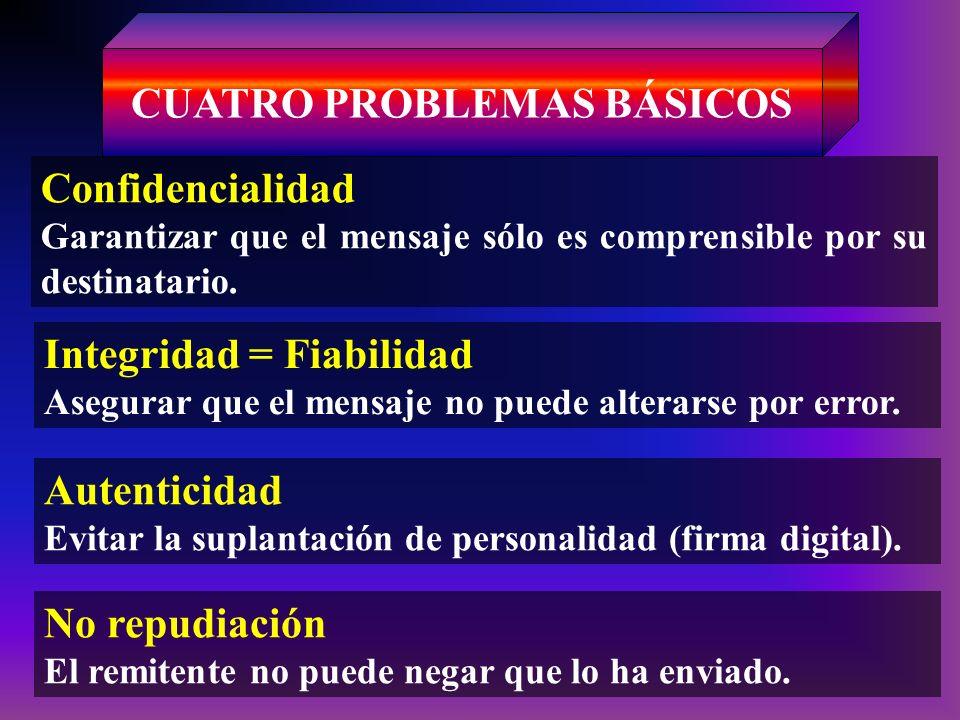 CUATRO PROBLEMAS BÁSICOS