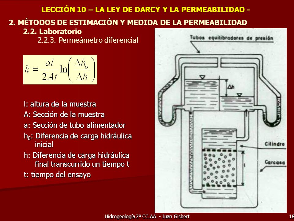 Hidrogeología 2º CC.AA. - Juan Gisbert