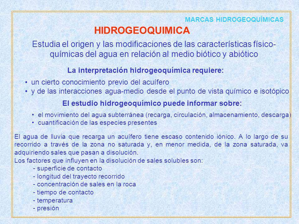 MARCAS HIDROGEOQUÍMICAS