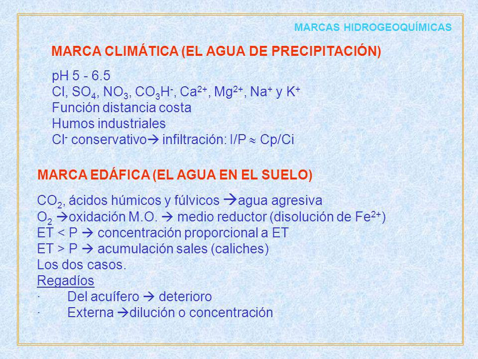 MARCA CLIMÁTICA (EL AGUA DE PRECIPITACIÓN)