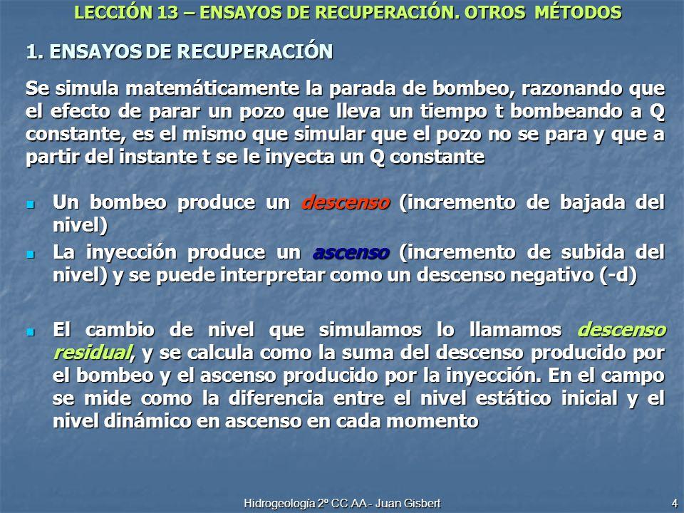 1. ENSAYOS DE RECUPERACIÓN